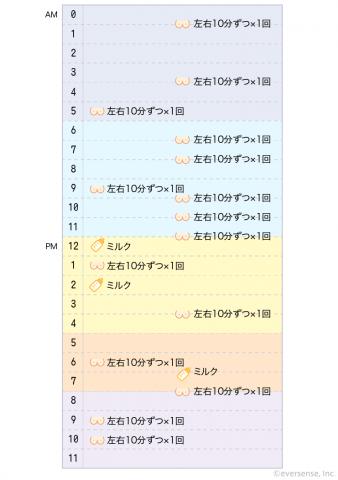 授乳スケジュール 生後4週目_2