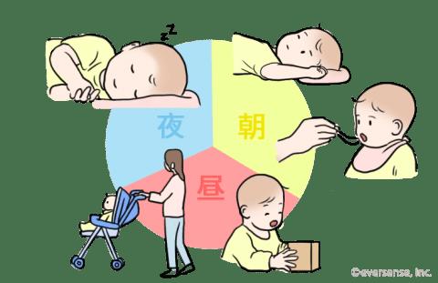 赤ちゃん 夜泣き 対処 生活リズム