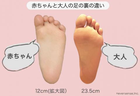 赤ちゃん ファーストシューズ 足の裏