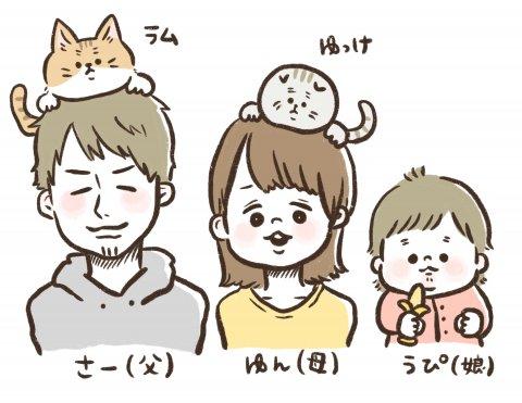 マイペースうぴちゃん日誌 登場人物