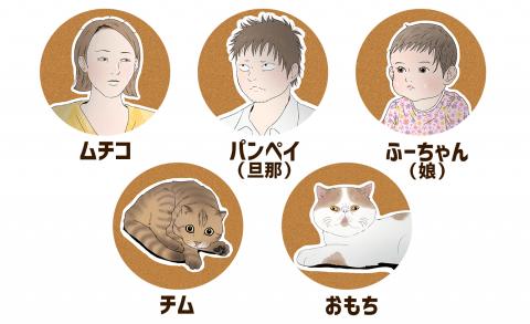 ムチコ ほっこりしない猫と育児 登場人物