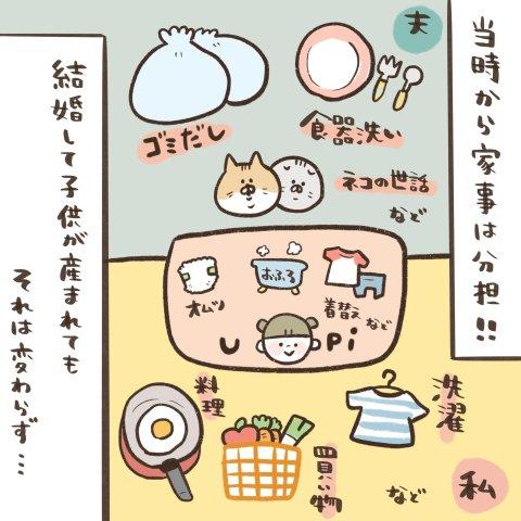 マイペースうぴちゃん日誌 第25話 2