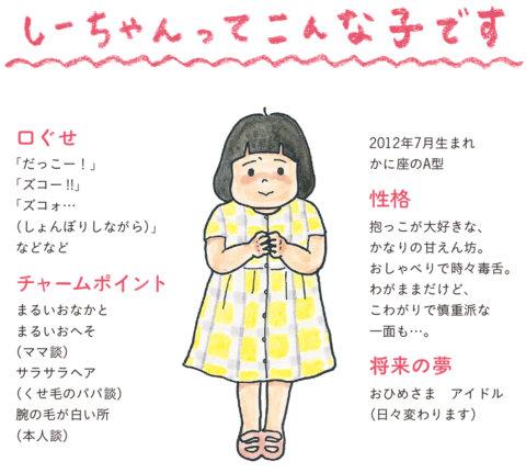 しーちゃん 登場人物紹介